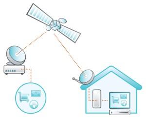 Notspot-Broadband-300x244