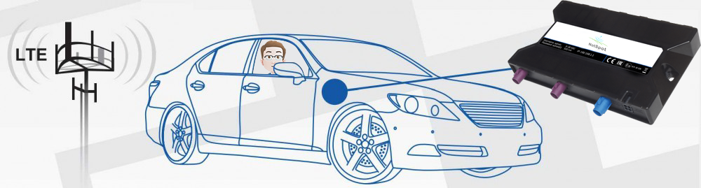 Car w-man